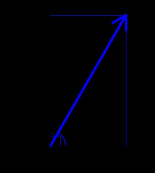 3d pdf 座標値 表示